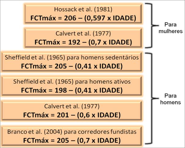 como calcular fcmax