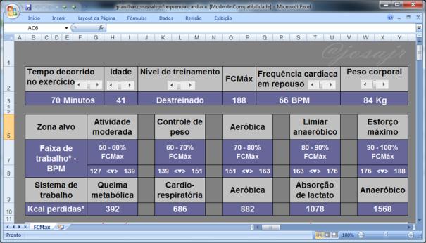 calcular frequencia cardíaca para corrida