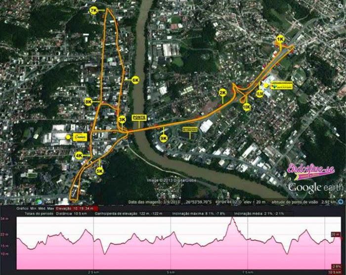 percurso-10k-corrida-de-natal-blumenau