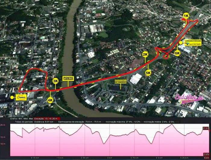 percurso-5k-corrida-de-natal-blumenau