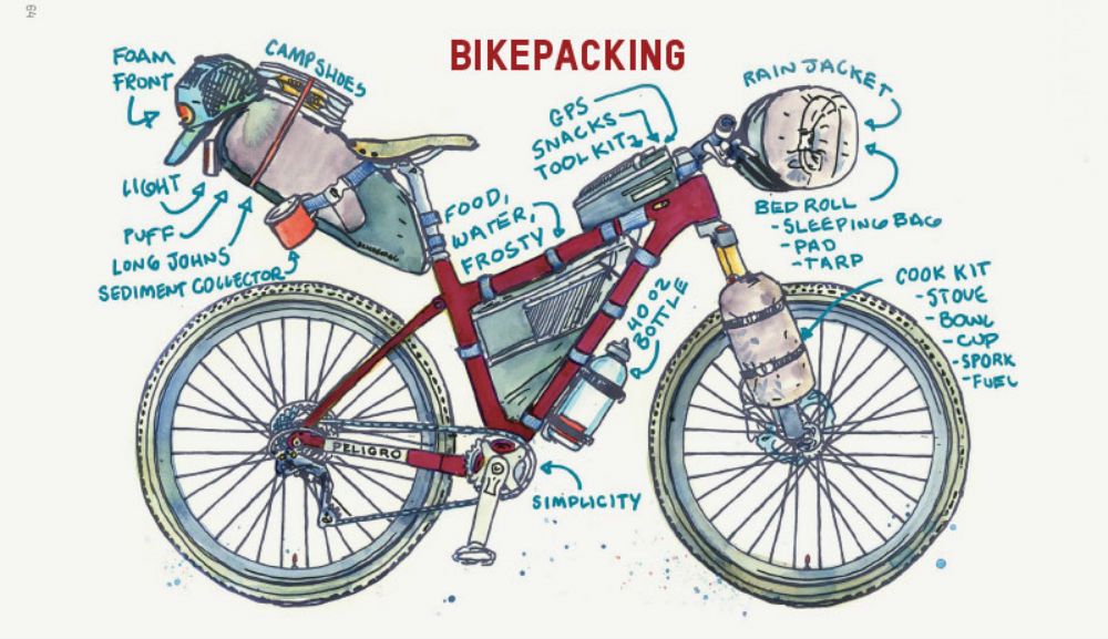bikepacking endorfine-se